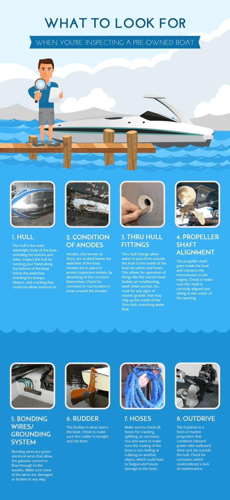 What To Look For When Inspecting A Pre-Owned Boat