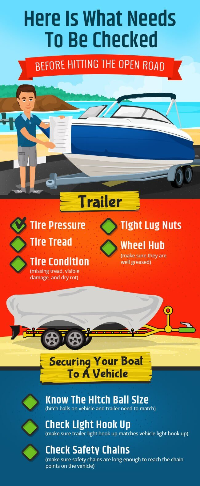 What You Need To Know Before Towing Your Boat