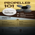 Propeller 101: Which One Is Best For Your Boat?