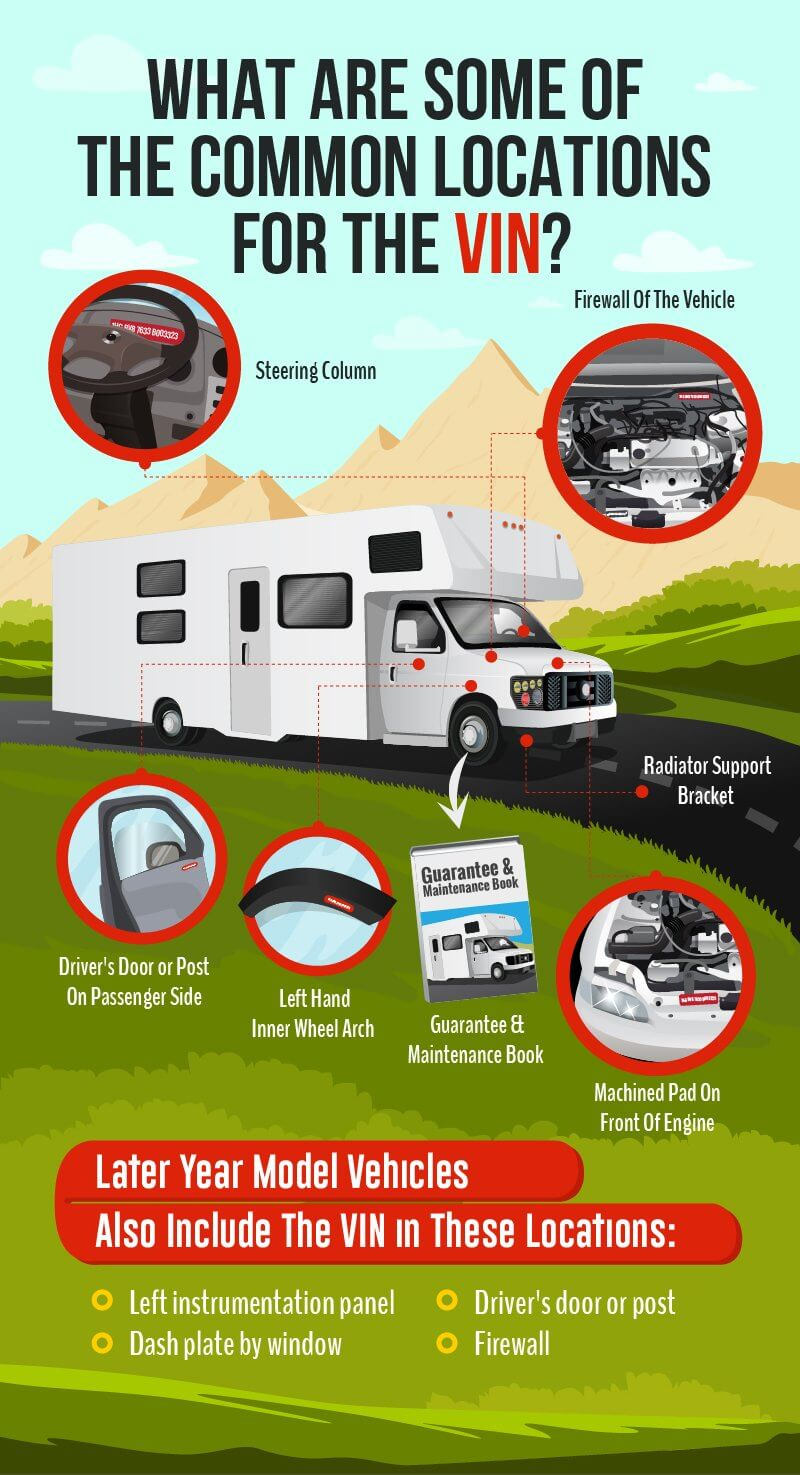 Understanding The VIN For Your RV