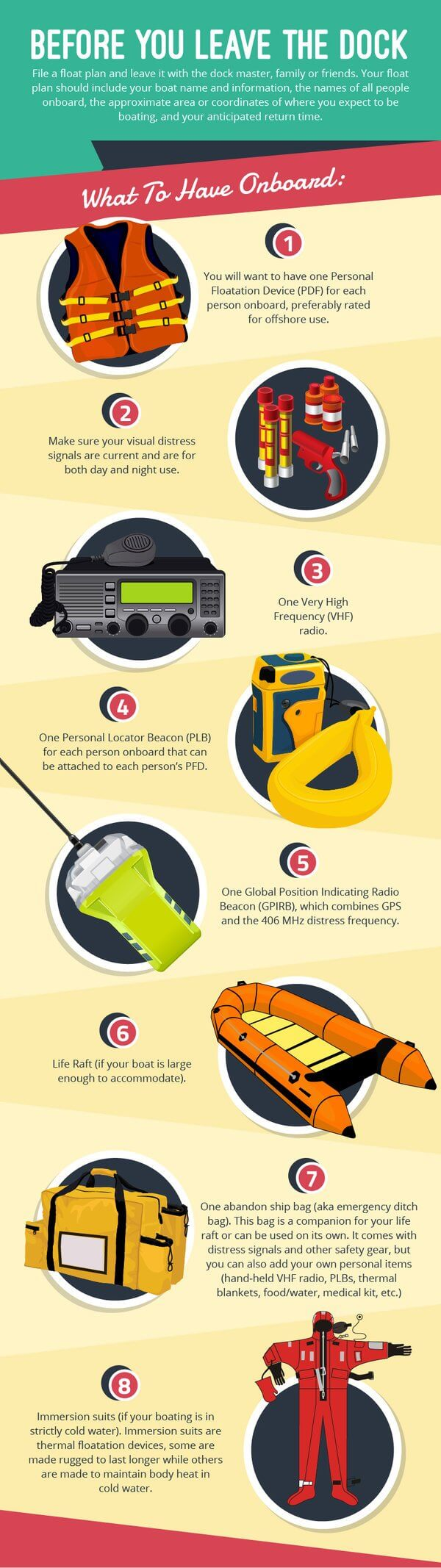 Recommended Offshore Safety Equipment