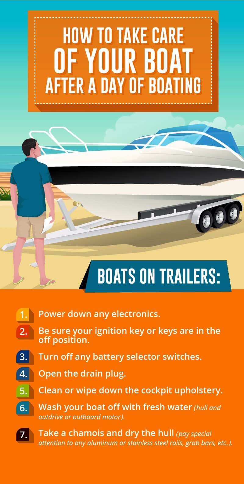 Your Day Of Boating May Be Longer Than You Think!