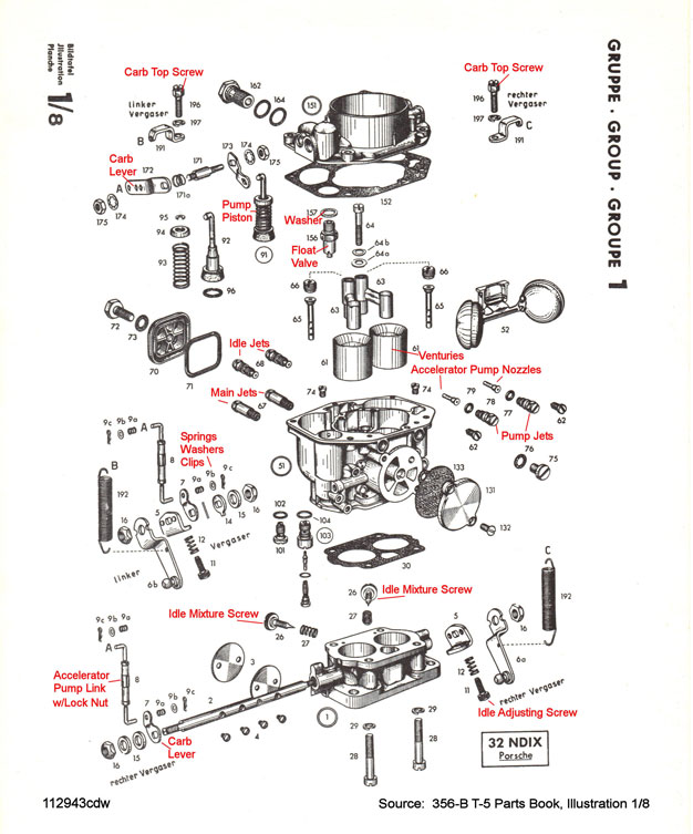 Zenith carburetors diagrams free download wiring diagrams schematics porsche356 farmall b engine diagrams tuning zenith 32mm ndix carburetors ccuart Image collections