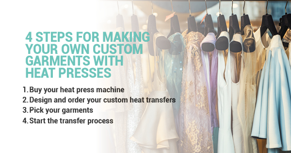 Insta Graphic Systems Important Steps For Creating Your Own Custom Printed Garments Using Heat Transfers