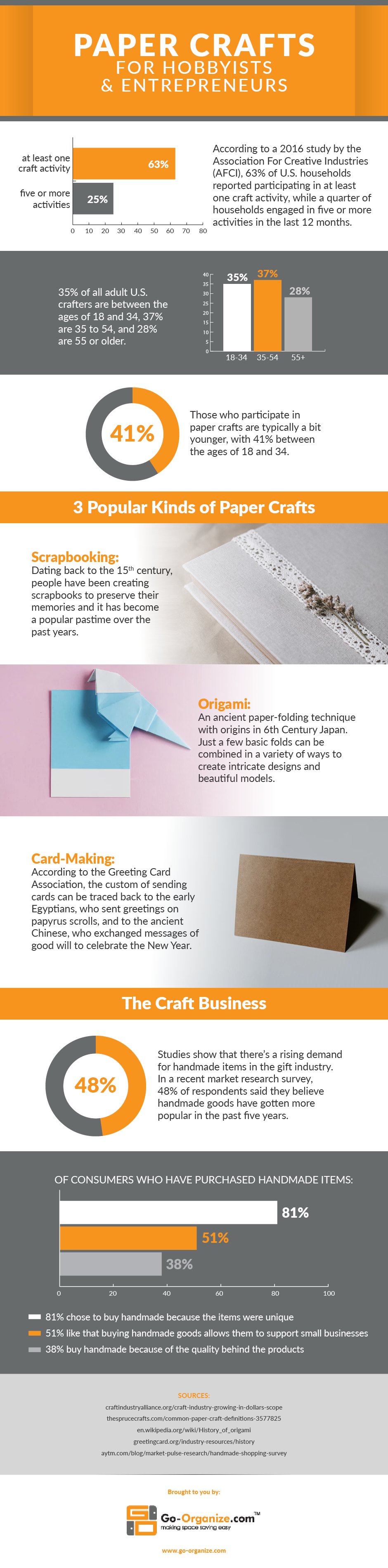 Paper Craft Facts What Hobbyists And Entrepreneurs Should Know