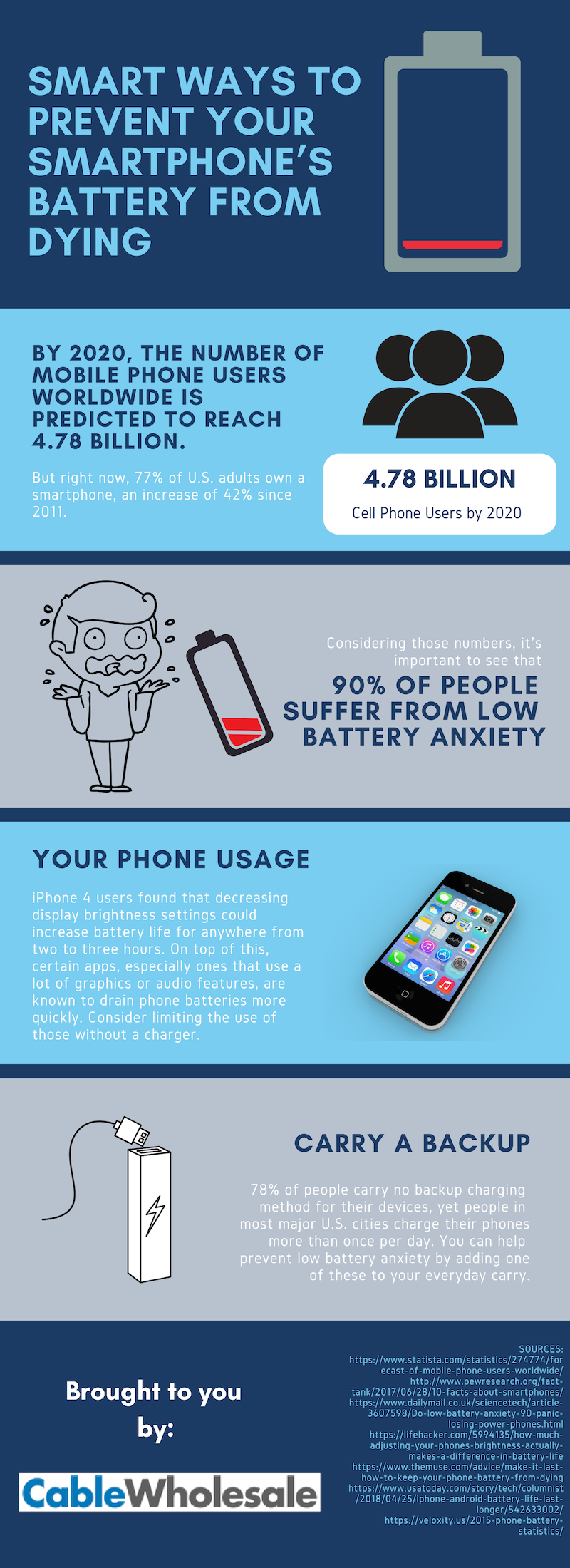 Smart Ways to Prevent Your Smartphone's Battery From Dying