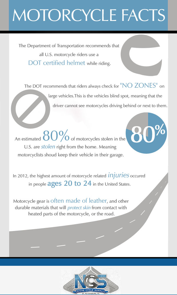 Infographic Definition » Automotive