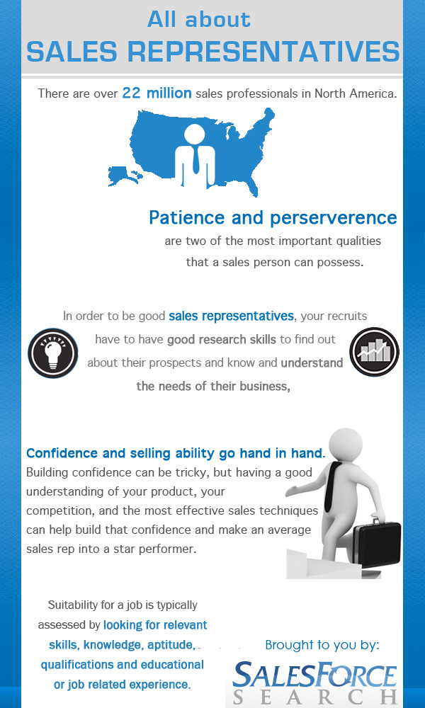 Infographic Definition » Business