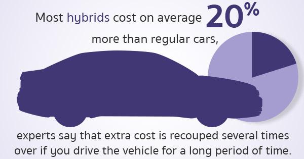 Hybrid Cars Save Money