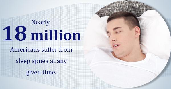 Meeting the Airing: The Latest Sleep Apnea Invention