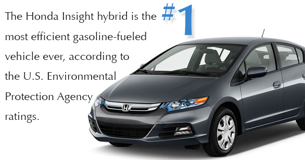 The Most Commonly Reported Problems With The Honda Insight Hybrid