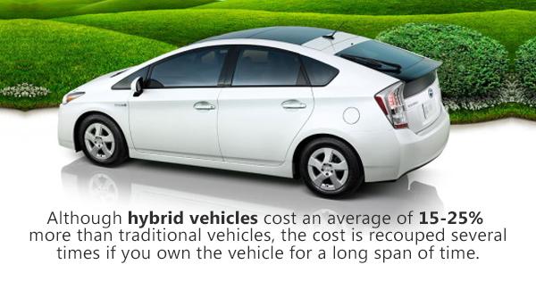 Why should I buy a hybrid car?