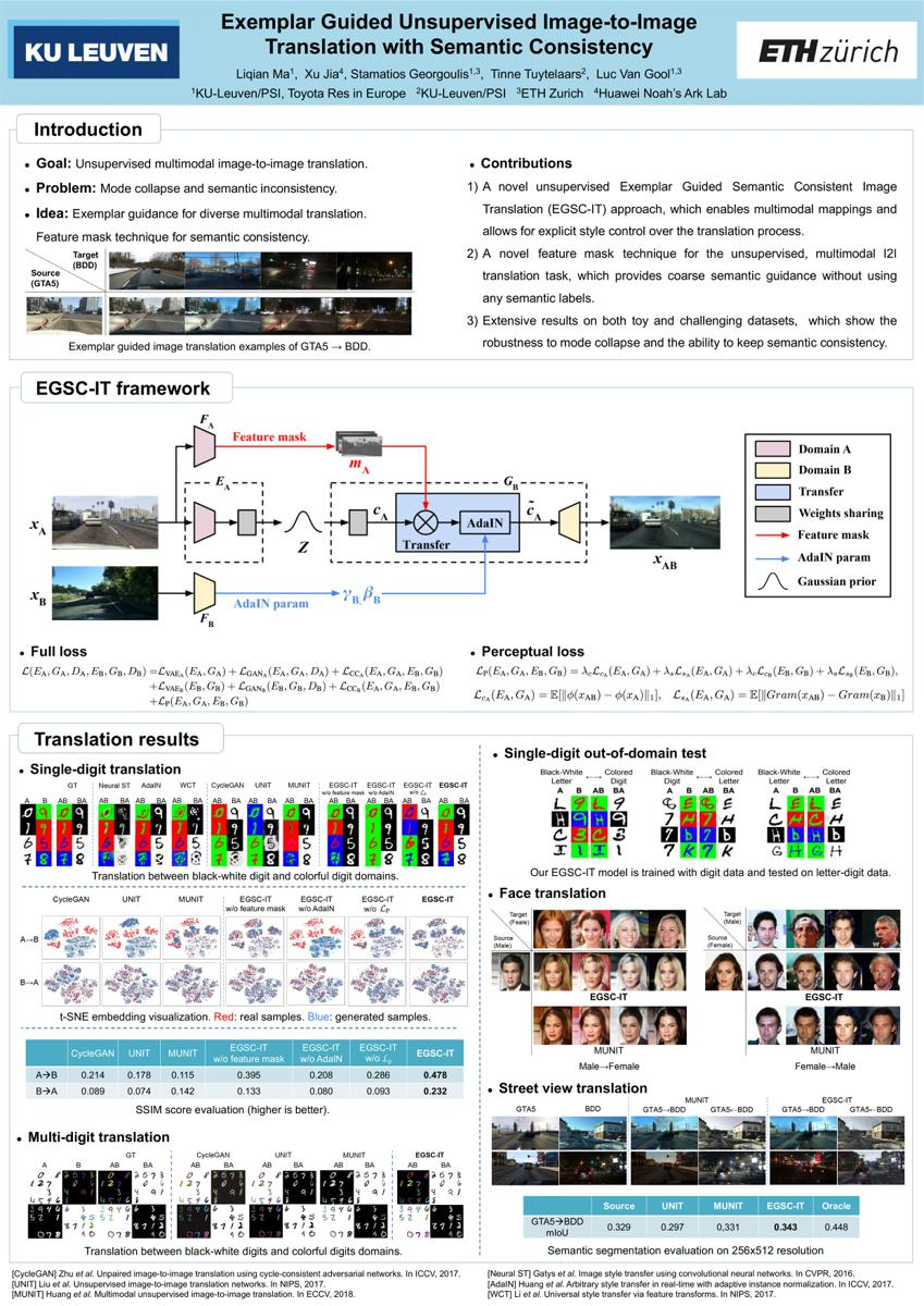 Poster: Exemplar Guided Unsupervised Image-to-Image
