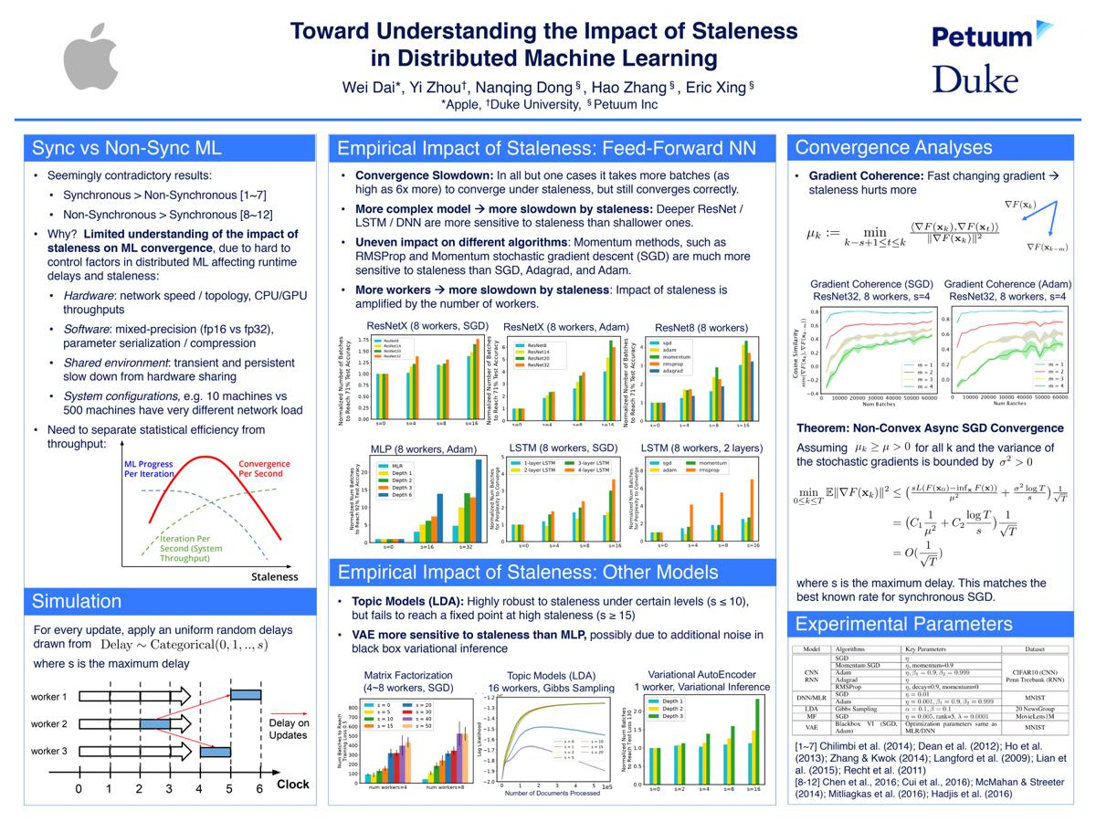 Poster: Toward Understanding the Impact of Staleness in