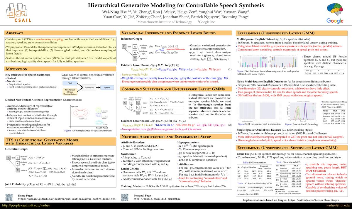 Poster: Hierarchical Generative Modeling for Controllable Speech