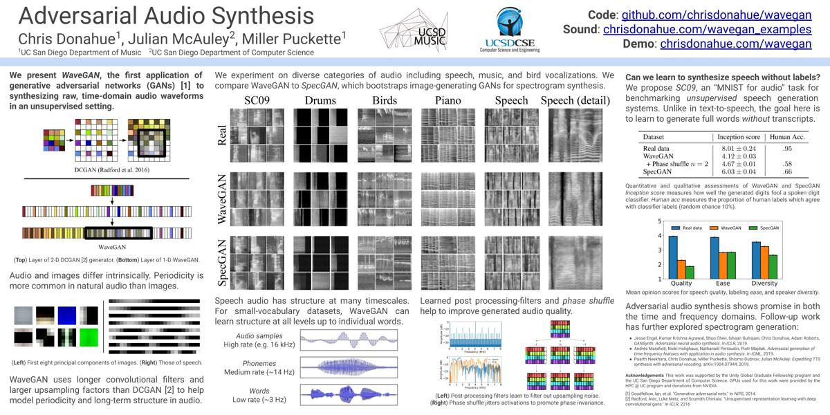 Poster: Adversarial Audio Synthesis by Chris Donahue et al