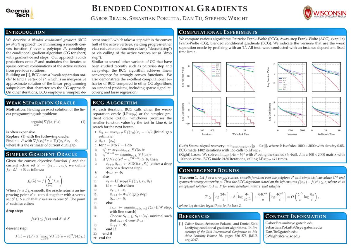 huge selection of 87a6c 9bb33 Poster: Blended Conditonal Gradients by Gábor Braun et al ...