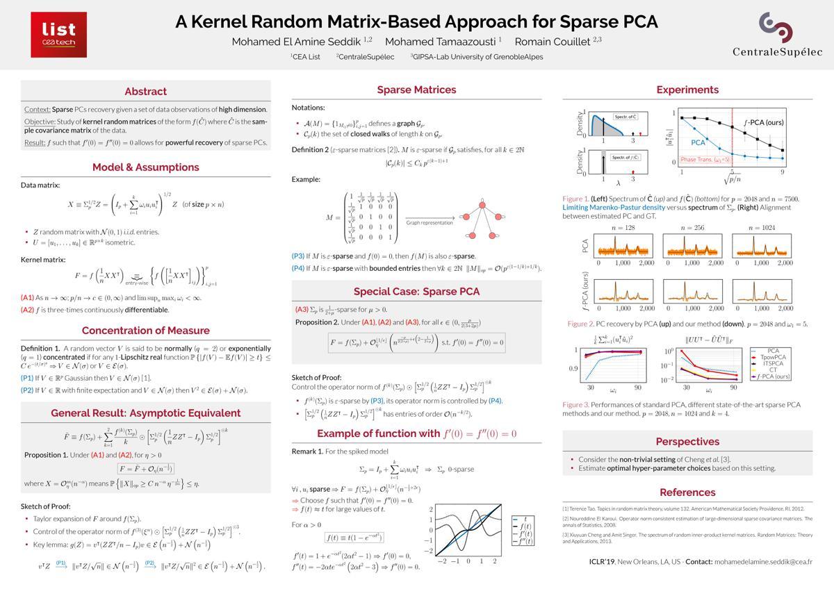 Poster: A Kernel Random Matrix-Based Approach for Sparse PCA