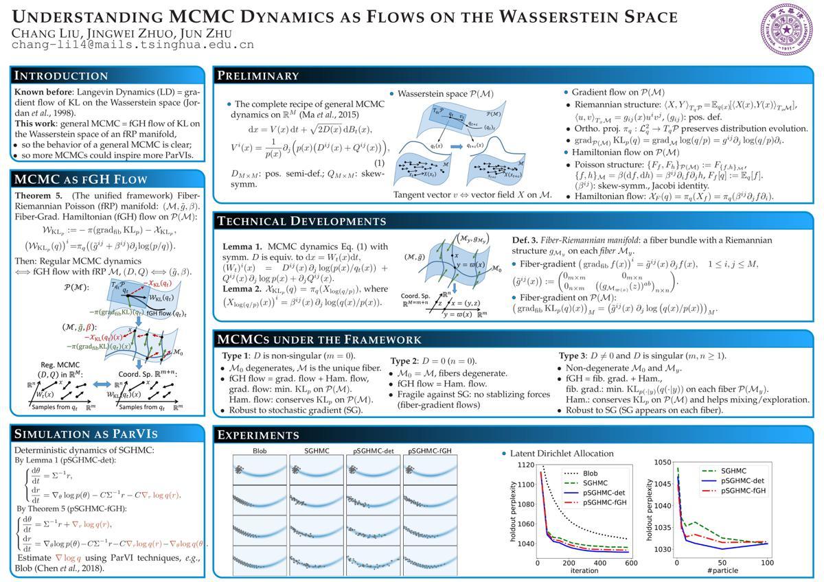 Poster: Understanding MCMC Dynamics as Flows on the Wasserstein