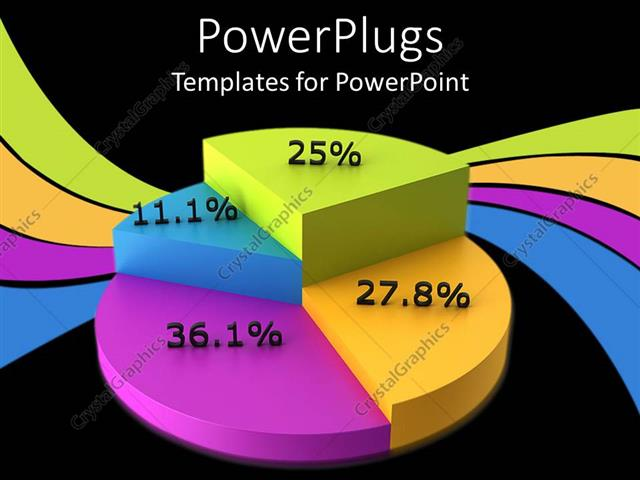 PowerPoint Template Displaying Colorful Pie Chart Displaying Percents, Purple, Blue, Green and Yellow Pie Chart Pieces