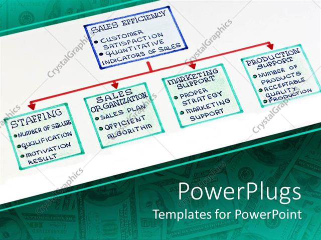 PowerPoint Template: graphic organizational chart with sales