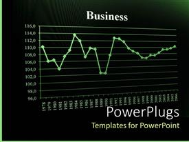 Presentation design consisting of business data plotted into two dimensional chart