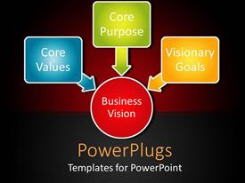Audience pleasing presentation theme featuring business theme with diagram with red circle business vision and three rectangular colored tiles with arrows pointing to circle with words core values, core purpose and visionary goals