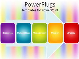 Elegant presentation design enhanced with colorful tiles on arrow showing words resources, stakeholders, management, mission, strategy, business related words on rainbow colored background