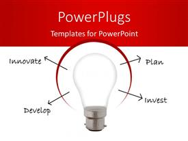 Presentation design consisting of light bulb with terms innovate, plan, develop, invest emerging