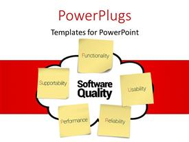 Elegant slides enhanced with representing software quality attributes, Functionality, Usability, Reliability, Performance, Supportability