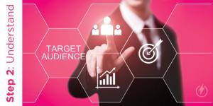 Own audience - Understand audience - PowerPost