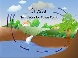 Water Cycle Powerpoint Templates W Water Cycle Themed Backgrounds