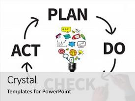 top plan do check act powerpoint templates backgrounds slides and