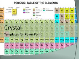 5000 periodic table powerpoint templates w periodic table themed slides having periodic table of the elements background and a mint green colored foreground urtaz Images