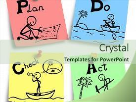 300 plan do check act powerpoint templates w plan do check act