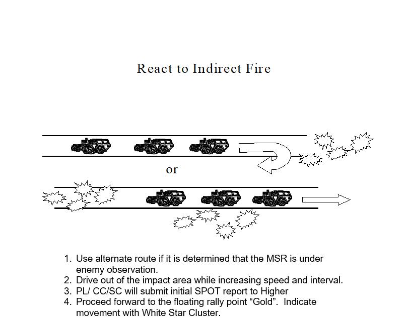Convoy Battle Drills