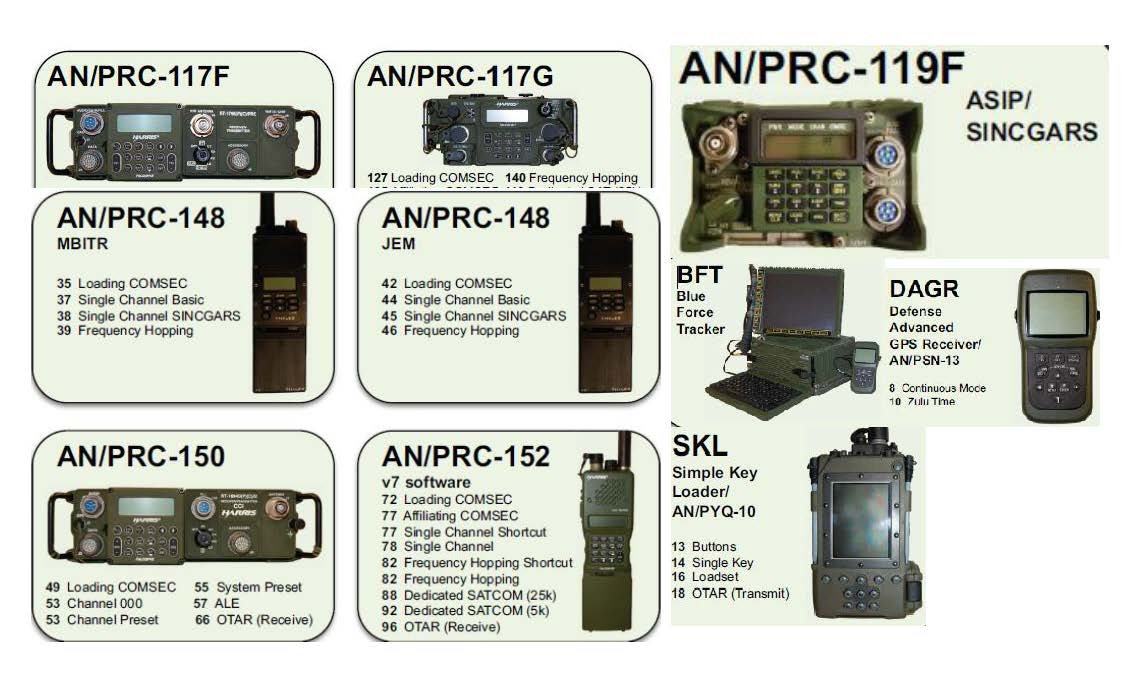 tactical radio, Tactical Radio Cheat Sheet, PowerPoint Ranger, Pre-made Military PPT Classes, PowerPoint Ranger, Pre-made Military PPT Classes