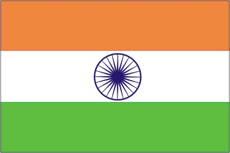 India Its People and History