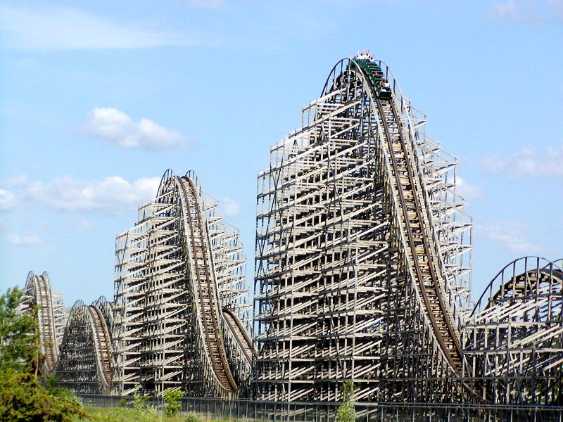 American Theme Park Locations