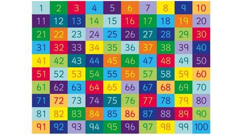 Number Quiz - Part 2