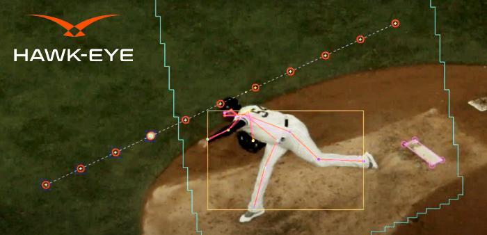 Hawk-Eye et MLB présentent leur nouvelle plateforme d'analyse et de suivi du baseball