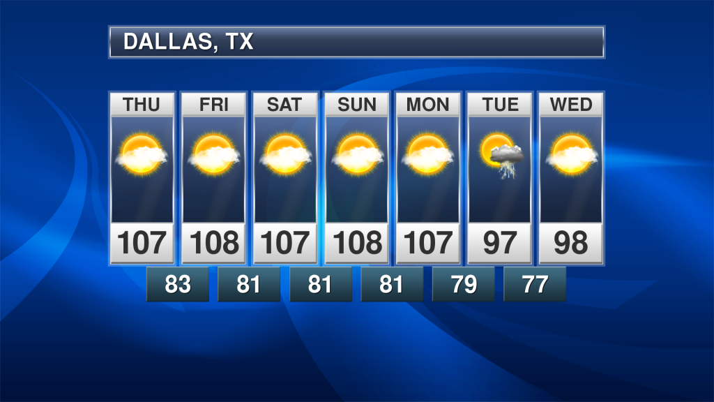 Dallas 7 Day Outlook