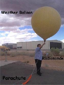 Weather Balloon release by National Weather Service Birmingham Alabama showing radiosonde and parachute