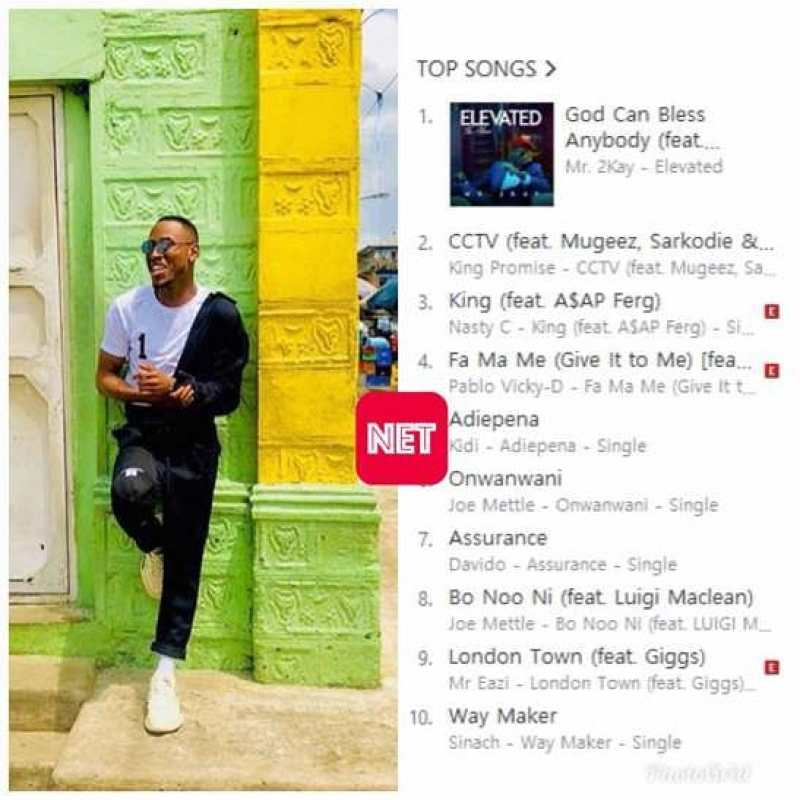 God Can Bless Anybody': Mr 2Kay Top iTunes Charts With New