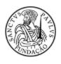 Fundação São Paulo