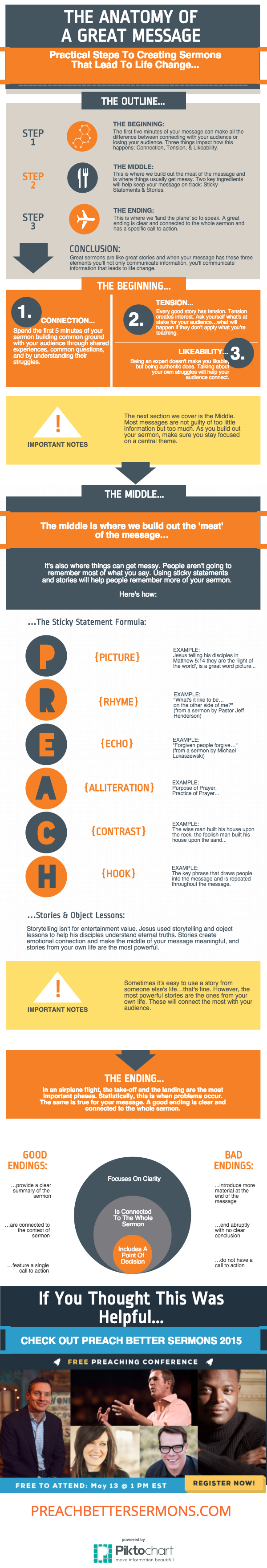 The Anatomy of a Great Message-Preaching Infographic - The Rocket ...
