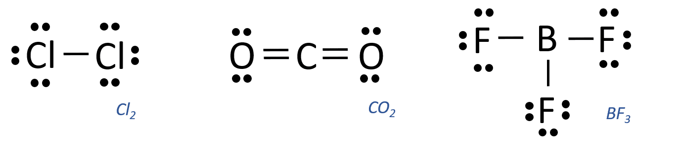 Oneclass Which Of The Following Molecules Are Polar Cl2 Co2 Bf3 No So2 Xef4 1 Cl2 Co2 Only