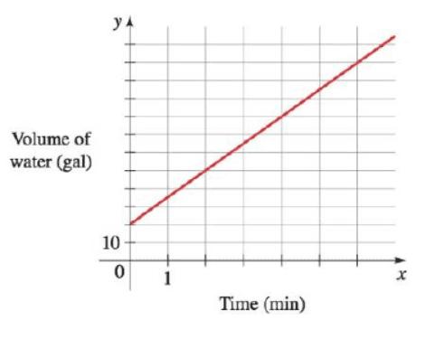 Big y homework help number