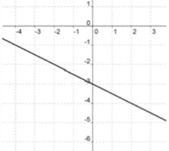 Math homework help login