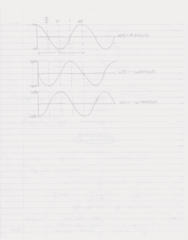 simple-harmonic-motion-2c-the-graphs-of-the-equations-of-shm-for-displacement-velocity-and-acceleration